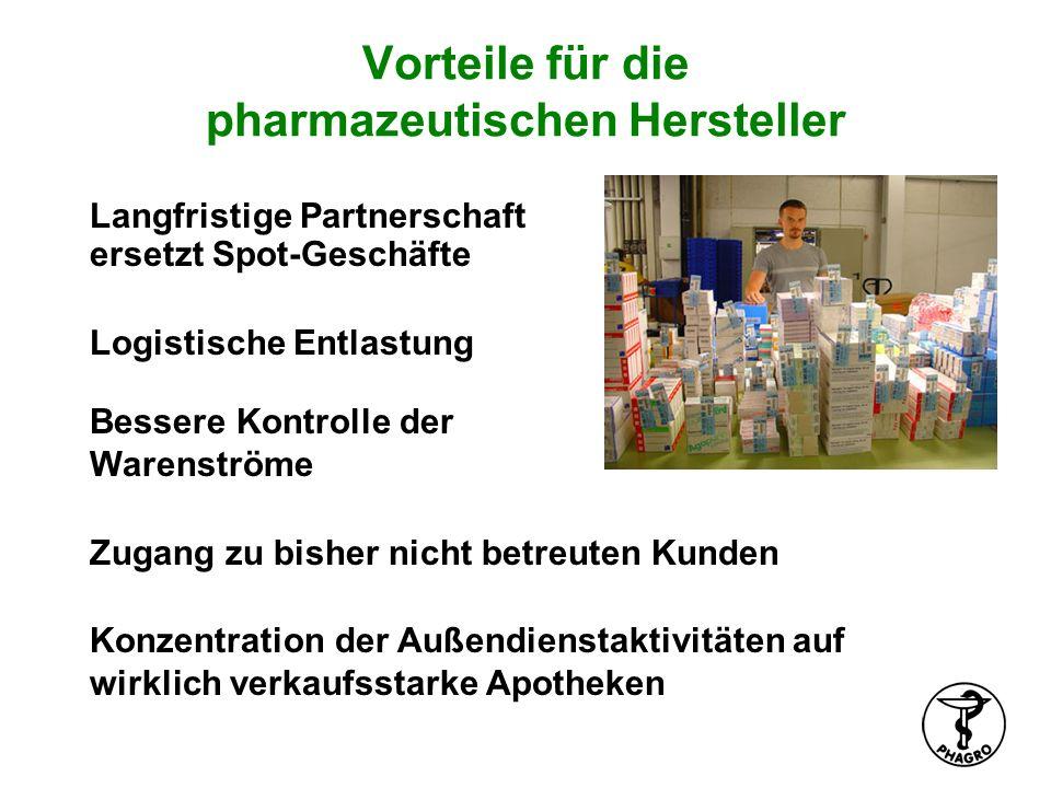 Vorteile für die pharmazeutischen Hersteller Langfristige Partnerschaft ersetzt Spot-Geschäfte Konzentration der Außendienstaktivitäten auf wirklich v