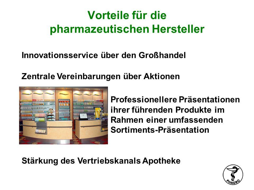 Vorteile für die pharmazeutischen Hersteller Innovationsservice über den Großhandel Professionellere Präsentationen ihrer führenden Produkte im Rahmen