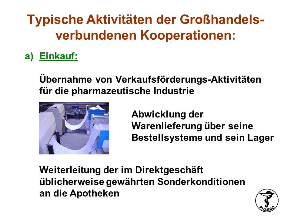 Typische Aktivitäten der Großhandels- verbundenen Kooperationen: b) Marketing: Unterstützung bei Warenplatzierung Vorfertigung von Marketing-Aktionen, z.T.