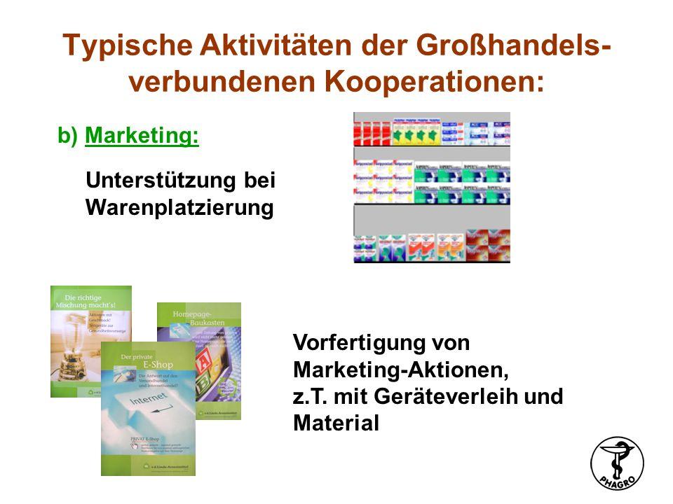 Typische Aktivitäten der Großhandels- verbundenen Kooperationen: b) Marketing: Unterstützung bei Warenplatzierung Vorfertigung von Marketing-Aktionen,