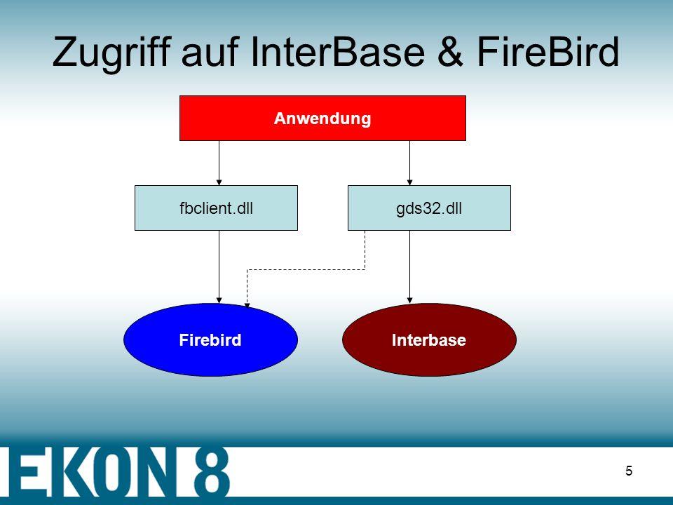 4 Komponenten II TpFIBServerPropertiesTpFIBConfigService TpFIBLicensigServiceTpFIBLogService TpFIBStatisticalServiceTpFIBBackupService TpFIBRestoreSer