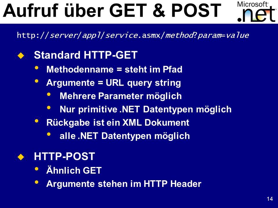 14 Aufruf über GET & POST http://server/appl/service.asmx/method?param=value Standard HTTP-GET Methodenname = steht im Pfad Argumente = URL query string Mehrere Parameter möglich Nur primitive.NET Datentypen möglich Rückgabe ist ein XML Dokument alle.NET Datentypen möglich HTTP-POST Ähnlich GET Argumente stehen im HTTP Header