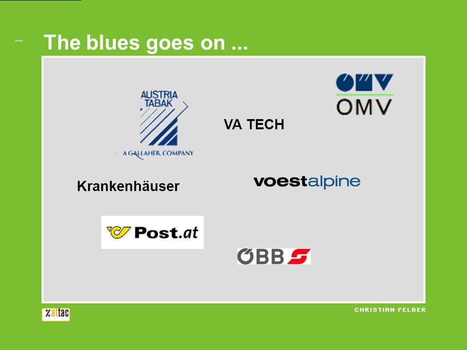 VA TECH Krankenhäuser The blues goes on...