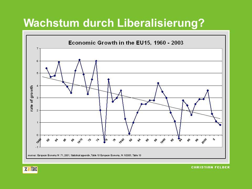Wachstum durch Liberalisierung?