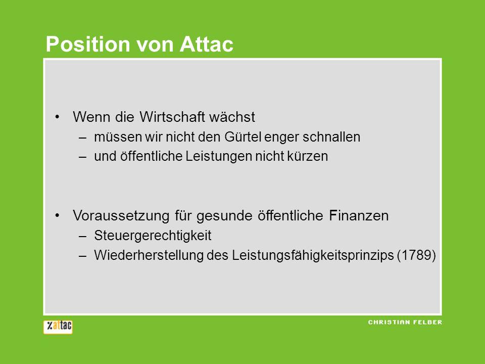 Position von Attac Wenn die Wirtschaft wächst –müssen wir nicht den Gürtel enger schnallen –und öffentliche Leistungen nicht kürzen Voraussetzung für