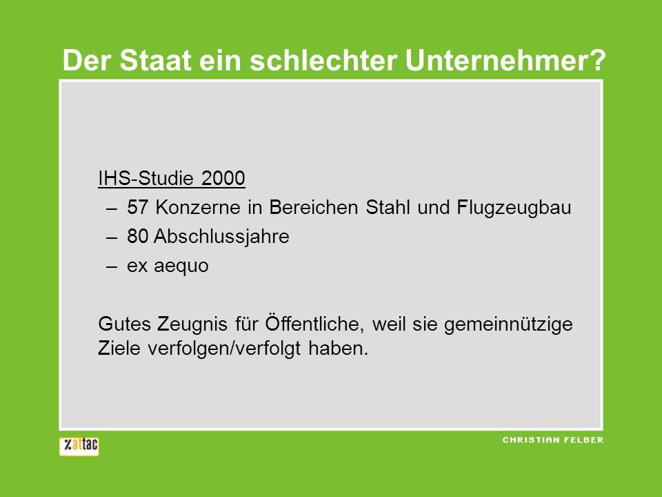 Der Staat ein schlechter Unternehmer? IHS-Studie 2000 –57 Konzerne in Bereichen Stahl und Flugzeugbau –80 Abschlussjahre –ex aequo Gutes Zeugnis für Ö
