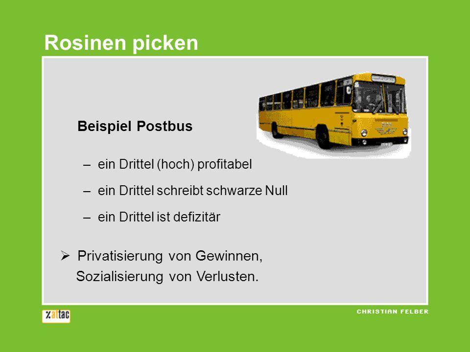 Beispiel Postbus –ein Drittel (hoch) profitabel –ein Drittel schreibt schwarze Null –ein Drittel ist defizitär Privatisierung von Gewinnen, Sozialisie