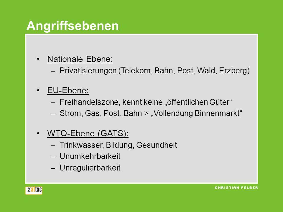 Angriffsebenen Nationale Ebene: –Privatisierungen (Telekom, Bahn, Post, Wald, Erzberg) EU-Ebene: –Freihandelszone, kennt keine öffentlichen Güter –Str