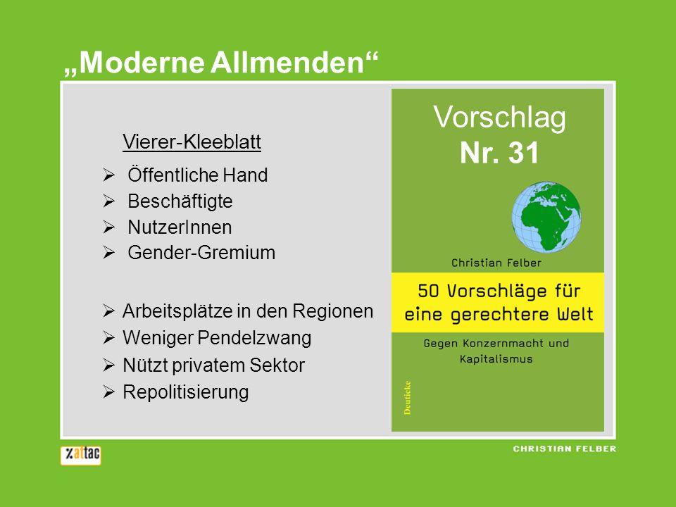Vierer-Kleeblatt Öffentliche Hand Beschäftigte NutzerInnen Gender-Gremium Arbeitsplätze in den Regionen Weniger Pendelzwang Nützt privatem Sektor Repo