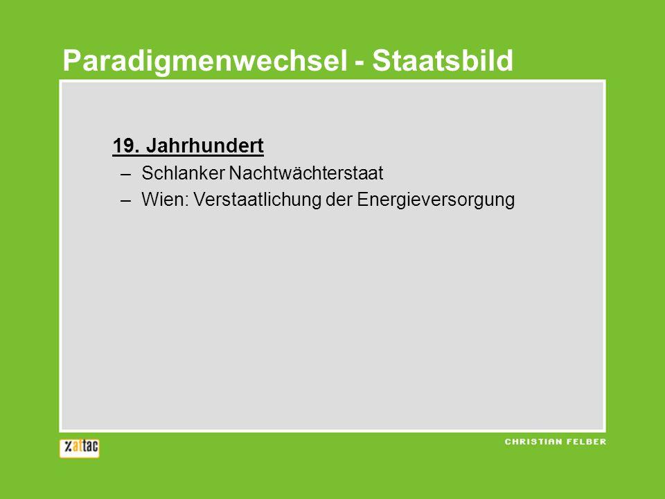 Paradigmenwechsel - Staatsbild 19. Jahrhundert –Schlanker Nachtwächterstaat –Wien: Verstaatlichung der Energieversorgung