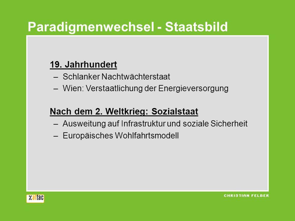 Angriffsebenen Nationale Ebene: –Materielle Privatisierungen: Energie, Bahn, Post, … EU-Ebene (Binnenmarkt): –Freihandelszone, kennt keine öffentlichen Güter –Postliberalisierung von Österreich 1997 bejaht WTO-Ebene (GATS): –EU fordert von 72 Ländern Trinkwasserliberalisierung