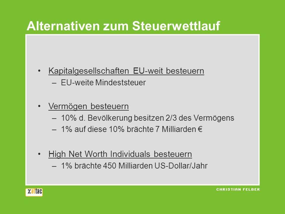 Kapitalgesellschaften EU-weit besteuern –EU-weite Mindeststeuer Vermögen besteuern –10% d. Bevölkerung besitzen 2/3 des Vermögens –1% auf diese 10% br