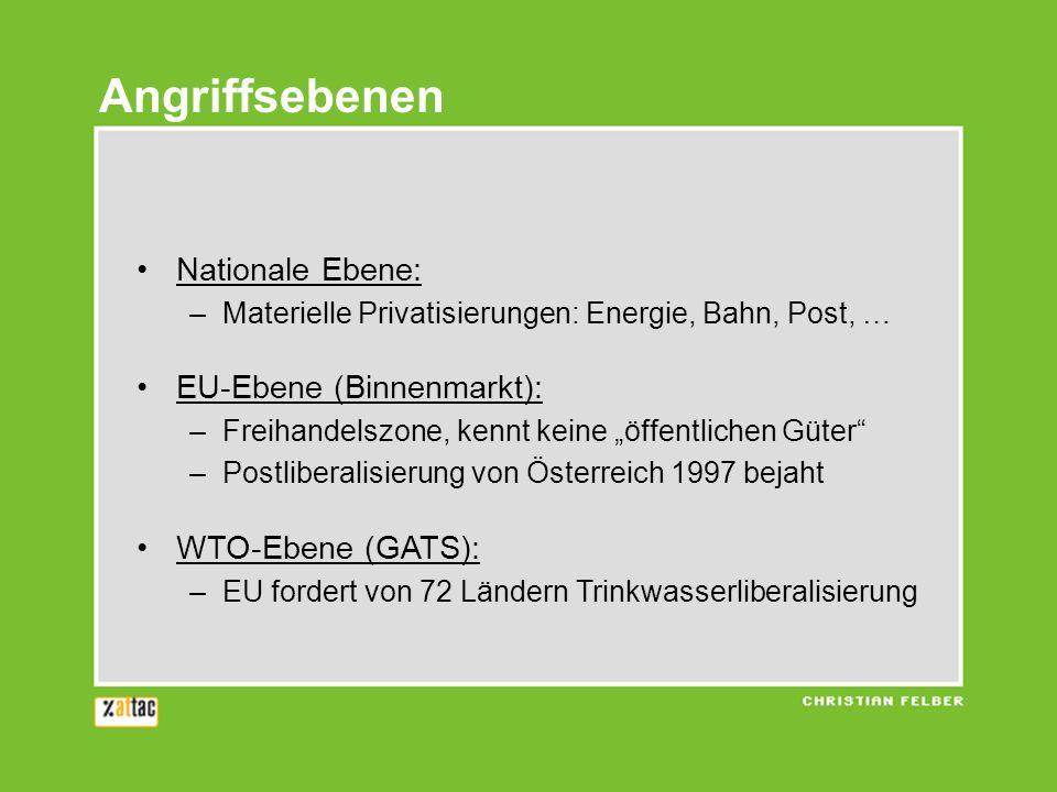 Angriffsebenen Nationale Ebene: –Materielle Privatisierungen: Energie, Bahn, Post, … EU-Ebene (Binnenmarkt): –Freihandelszone, kennt keine öffentliche