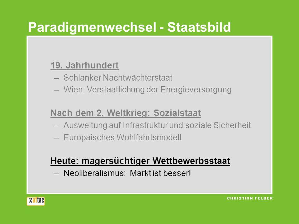 Paradigmenwechsel - Staatsbild 19. Jahrhundert –Schlanker Nachtwächterstaat –Wien: Verstaatlichung der Energieversorgung Nach dem 2. Weltkrieg: Sozial