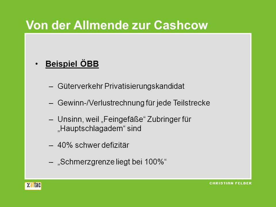 Beispiel ÖBB –Güterverkehr Privatisierungskandidat –Gewinn-/Verlustrechnung für jede Teilstrecke –Unsinn, weil Feingefäße Zubringer für Hauptschlagade