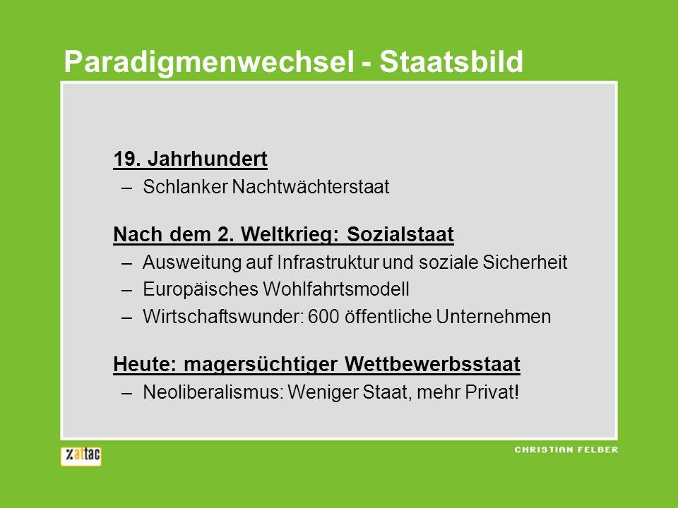Paradigmenwechsel - Staatsbild 19. Jahrhundert –Schlanker Nachtwächterstaat Nach dem 2. Weltkrieg: Sozialstaat –Ausweitung auf Infrastruktur und sozia