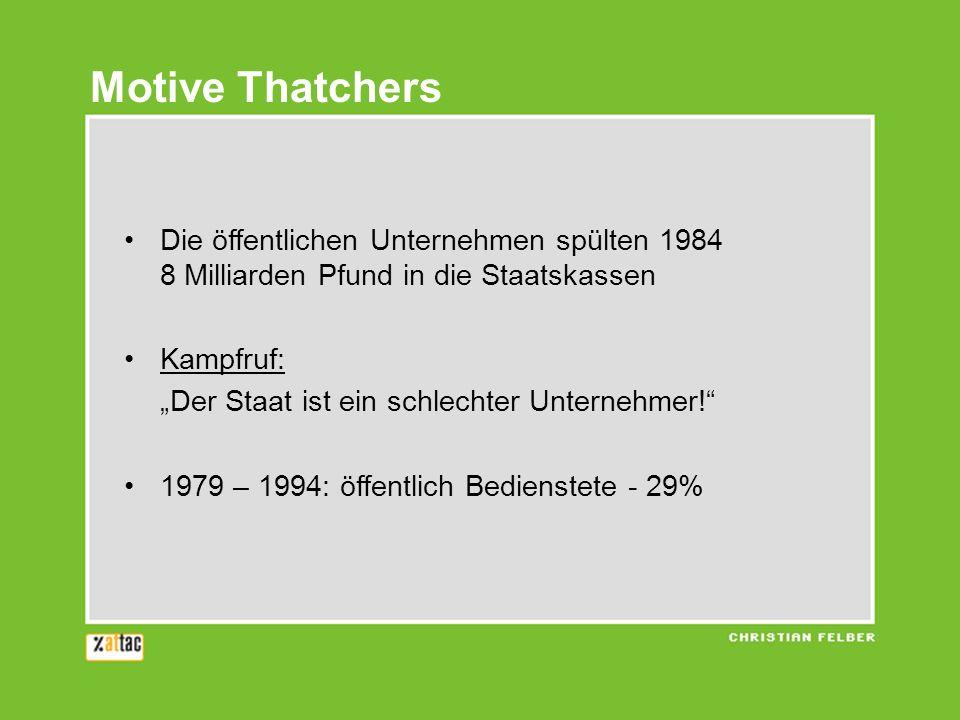 Motive Thatchers Die öffentlichen Unternehmen spülten 1984 8 Milliarden Pfund in die Staatskassen Kampfruf: Der Staat ist ein schlechter Unternehmer!