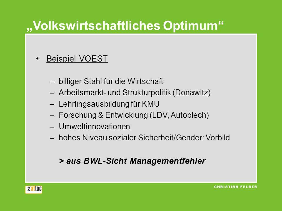Beispiel VOEST –billiger Stahl für die Wirtschaft –Arbeitsmarkt- und Strukturpolitik (Donawitz) –Lehrlingsausbildung für KMU –Forschung & Entwicklung