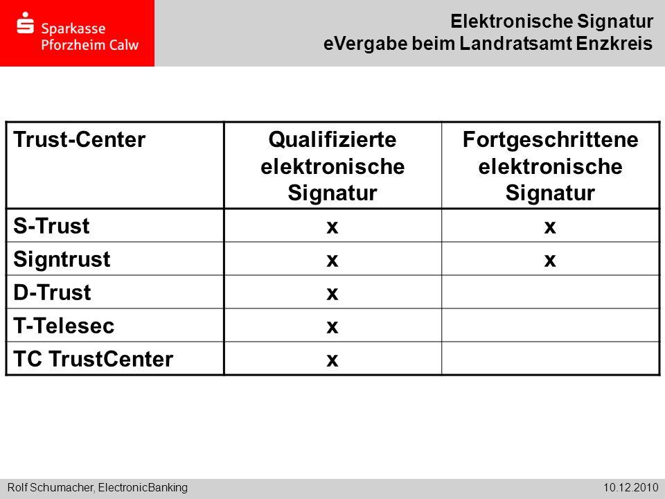 Rolf Schumacher, ElectronicBanking10.12.2010 Elektronische Signatur eVergabe beim Landratsamt Enzkreis Trust-CenterQualifizierte elektronische Signatu