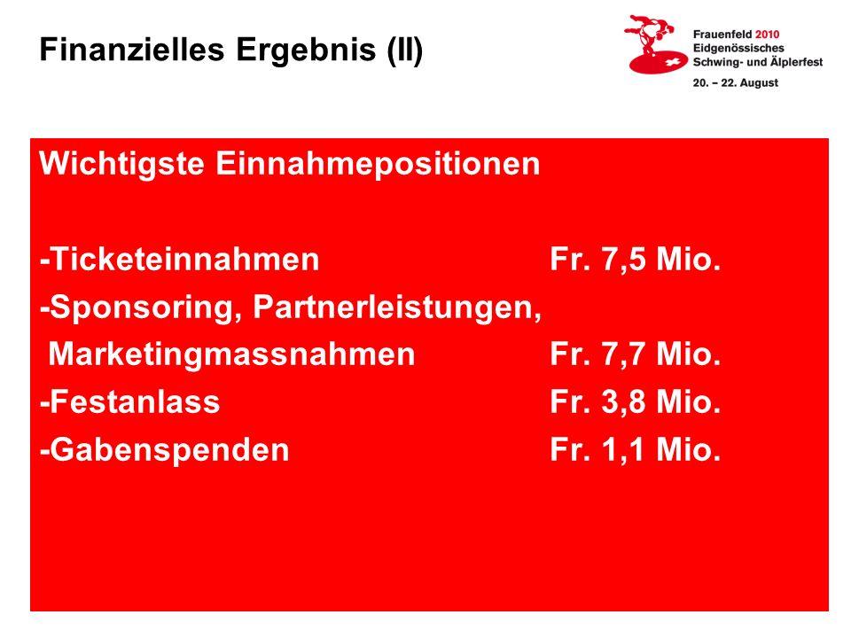 Finanzielles Ergebnis (II) Wichtigste Einnahmepositionen -TicketeinnahmenFr.
