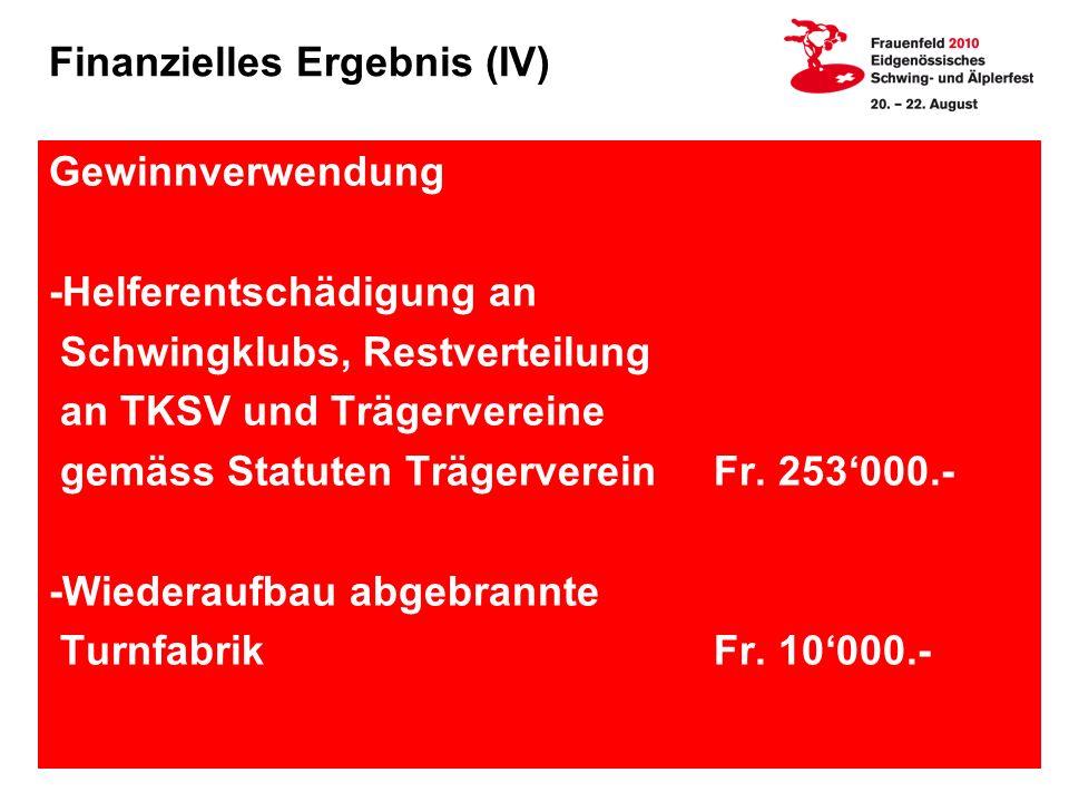 Finanzielles Ergebnis (IV) Gewinnverwendung -Helferentschädigung an Schwingklubs, Restverteilung an TKSV und Trägervereine gemäss Statuten Trägerverein Fr.
