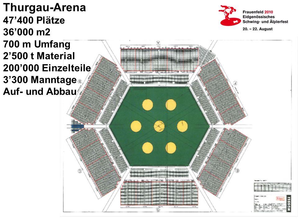 Thurgau-Arena 47400 Plätze 36000 m2 700 m Umfang 2500 t Material 200000 Einzelteile 3300 Manntage Auf- und Abbau