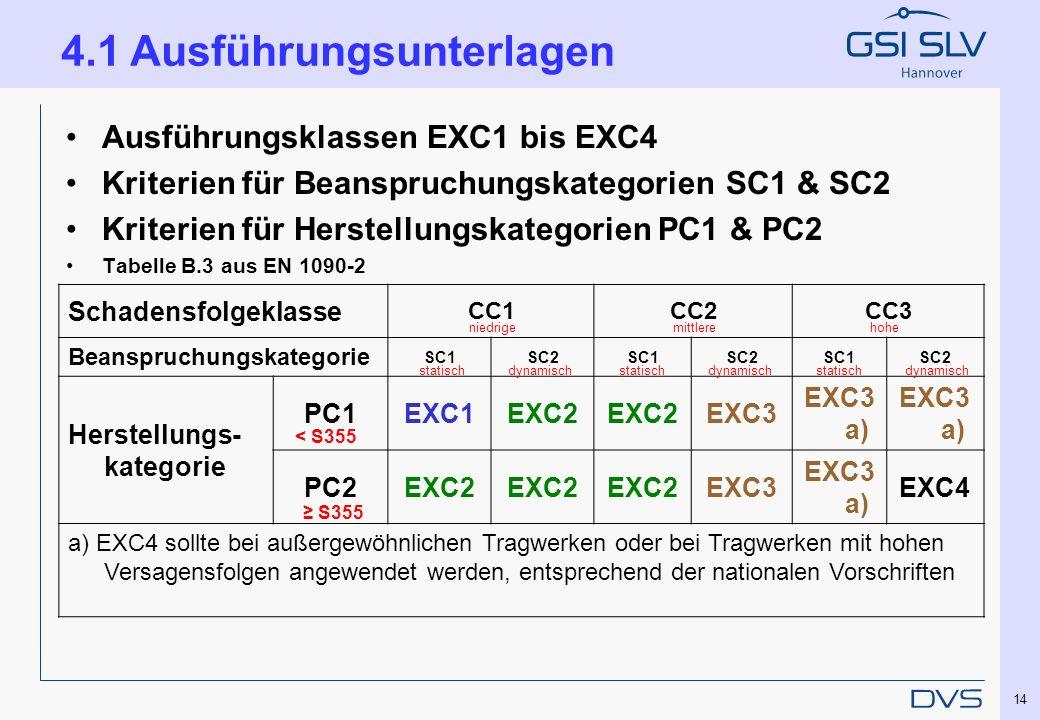 14 Ausführungsklassen EXC1 bis EXC4 Kriterien für Beanspruchungskategorien SC1 & SC2 Kriterien für Herstellungskategorien PC1 & PC2 Tabelle B.3 aus EN