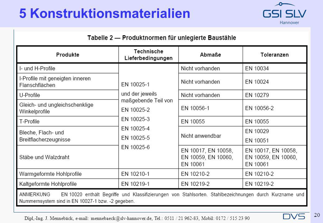 Dipl,-Ing. J. Mennebäck, e-mail: mennebaeck@slv-hannover.de, Tel.: 0511 / 21 962-83, Mobil: 0172 / 515 23 90 20 5 Konstruktionsmaterialien