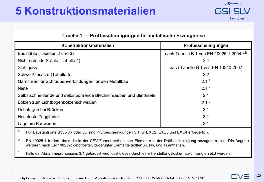 Dipl,-Ing. J. Mennebäck, e-mail: mennebaeck@slv-hannover.de, Tel.: 0511 / 21 962-83, Mobil: 0172 / 515 23 90 23 5 Konstruktionsmaterialien