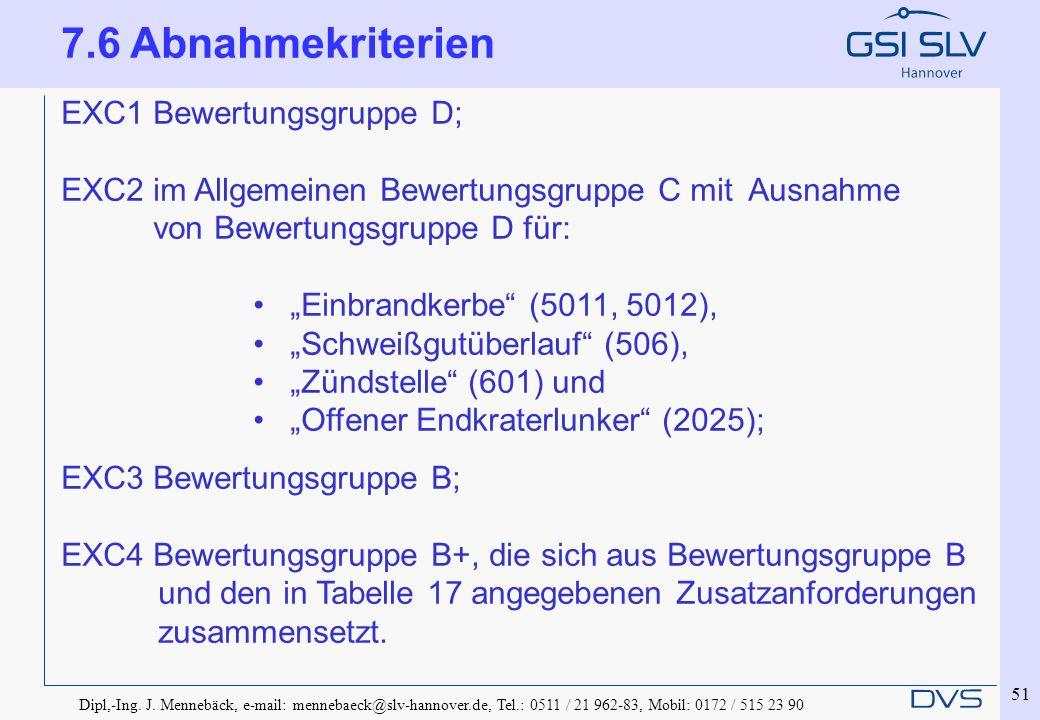 Dipl,-Ing. J. Mennebäck, e-mail: mennebaeck@slv-hannover.de, Tel.: 0511 / 21 962-83, Mobil: 0172 / 515 23 90 51 EXC1 Bewertungsgruppe D; EXC2 im Allge