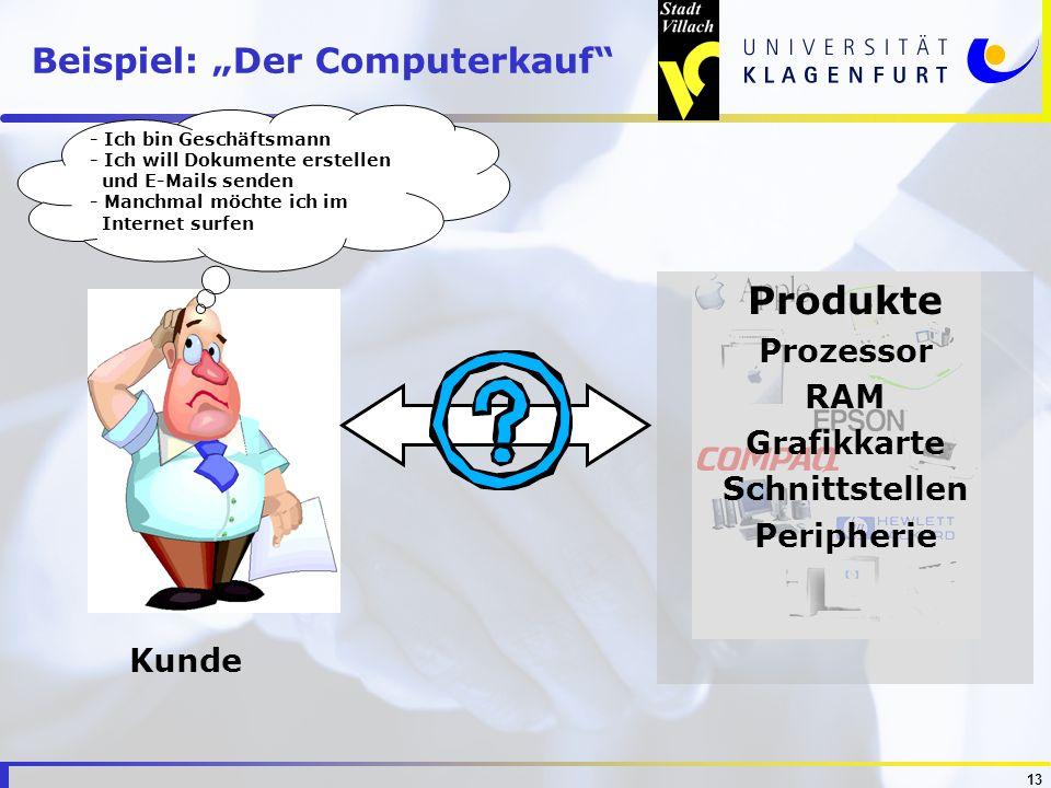 13 Beispiel: Der Computerkauf Kunde Produkte Prozessor RAM Grafikkarte Schnittstellen Peripherie - Ich bin Geschäftsmann - Ich will Dokumente erstelle