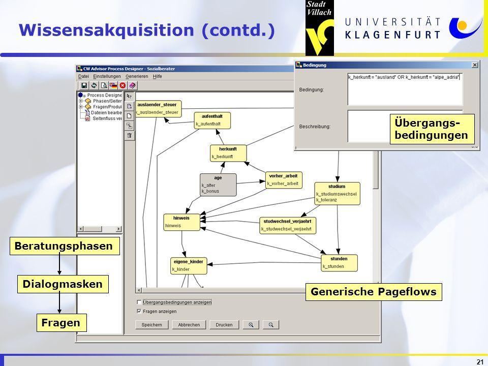 21 Wissensakquisition (contd.) Generische Pageflows Beratungsphasen Dialogmasken Fragen Übergangs- bedingungen
