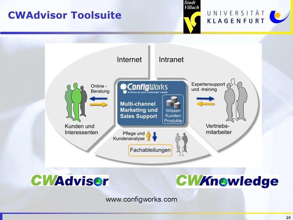 24 CWAdvisor Toolsuite www.configworks.com