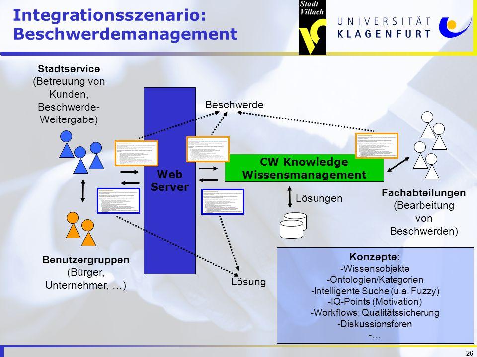 26 Integrationsszenario: Beschwerdemanagement Web Server CW Knowledge Wissensmanagement Benutzergruppen (Bürger, Unternehmer, …) Fachabteilungen (Bear