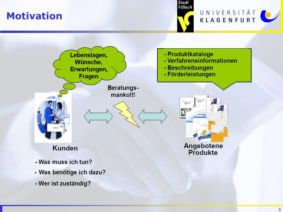 3 Beratungs- manko!!! - Produktkataloge Techn.Produkteigenschaften. Beschreibungen Preise - Produktkataloge - Verfahrensinformationen - Beschreibungen