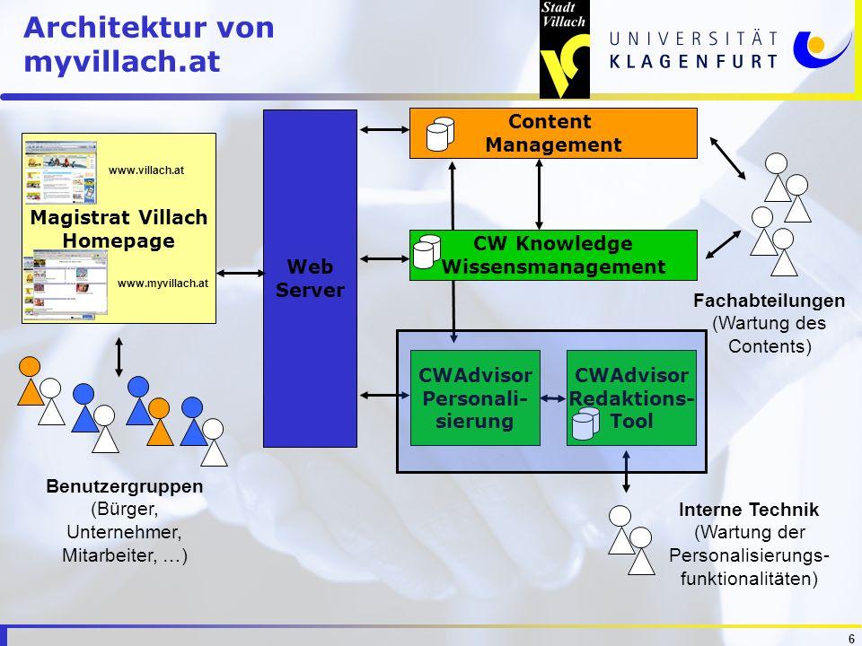 6 Architektur von myvillach.at CWAdvisor Personali- sierung Content Management Magistrat Villach Homepage Web Server CW Knowledge Wissensmanagement ww