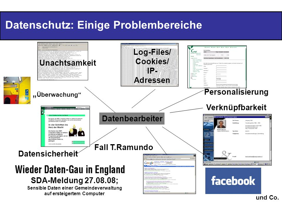 Datenschutz: Einige Problembereiche Datenbearbeiter Fall T.Ramundo Log-Files/ Cookies/ IP- Adressen Verknüpfbarkeit Datensicherheit Unachtsamkeit und