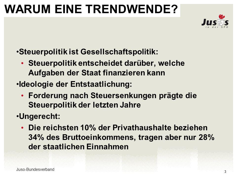 Juso-Bundesverband 4 AUSWIRKUNGEN DER STEUERPOLITIK: Steuerreformbedingte Steuerausfälle: Grafik: IMK, Achim Truger