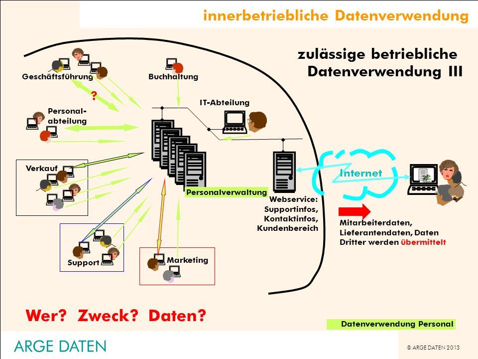 © ARGE DATEN 2013 ARGE DATEN zulässige betriebliche Datenverwendung III IT-Abteilung Wer?Zweck?Daten? Geschäftsführung Buchhaltung Personalverwaltung