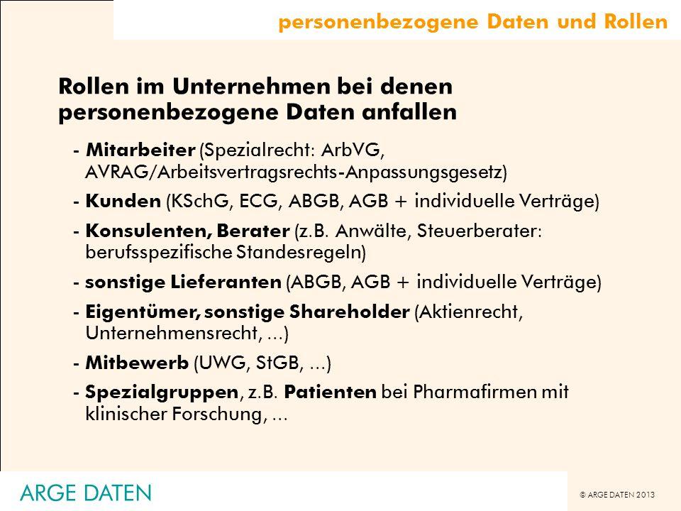 © ARGE DATEN 2013 ARGE DATEN Rollen im Unternehmen bei denen personenbezogene Daten anfallen - Mitarbeiter (Spezialrecht: ArbVG, AVRAG/Arbeitsvertrags