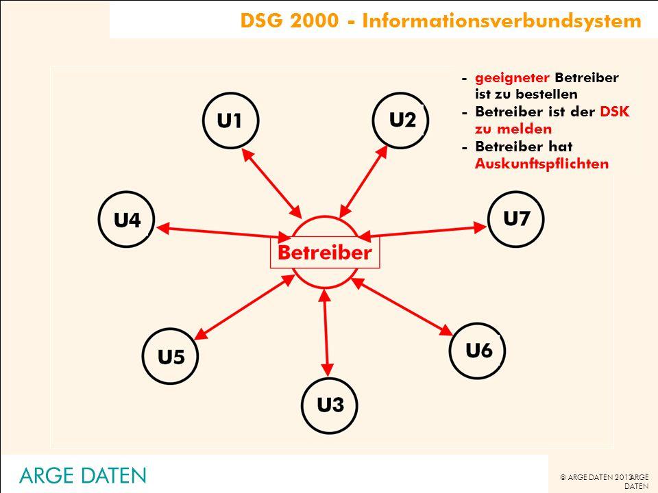 © ARGE DATEN 2013 ARGE DATEN -geeigneter Betreiber ist zu bestellen -Betreiber ist der DSK zu melden -Betreiber hat Auskunftspflichten DSG 2000 - Info