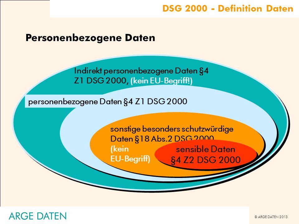 © ARGE DATEN 2013 ARGE DATEN Personenbezogene Daten DSG 2000 - Definition Daten Indirekt personenbezogene Daten §4 Z1 DSG 2000, (kein EU-Begriff!) per