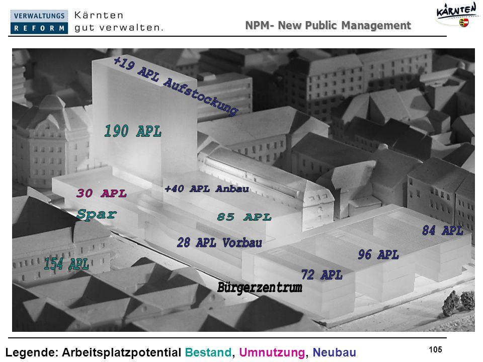 NPM- New Public Management New Public Management105 Legende: Arbeitsplatzpotential Bestand, Umnutzung, Neubau