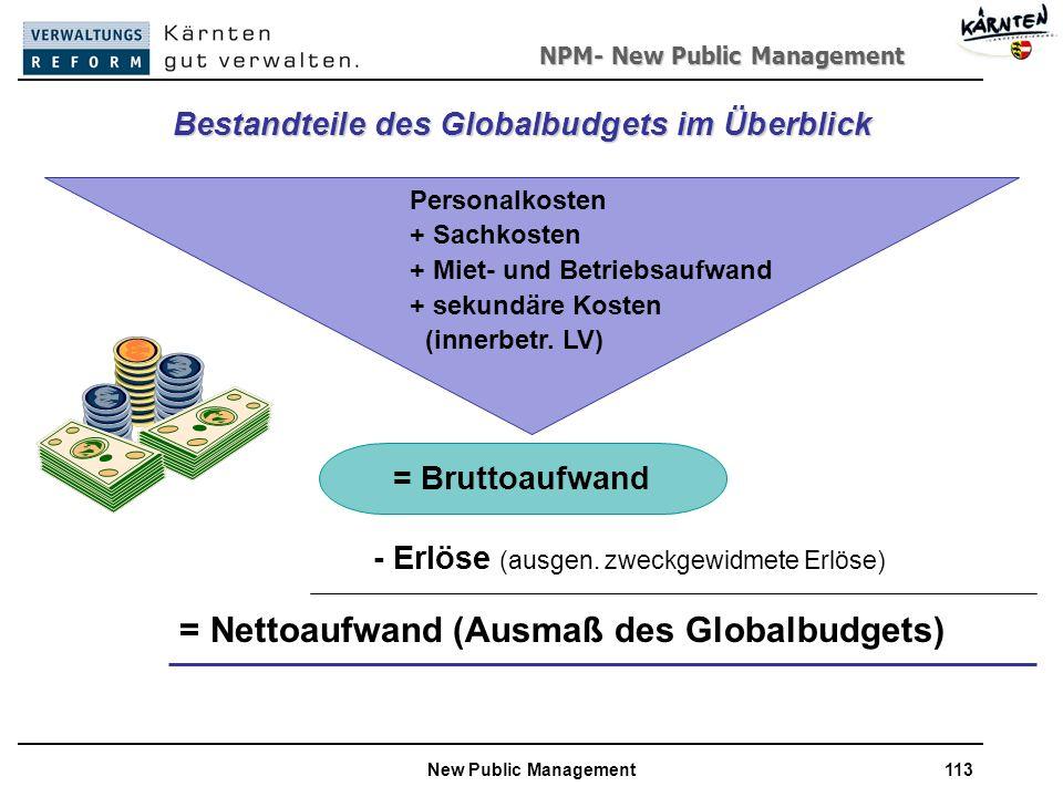 NPM- New Public Management New Public Management113 = Bruttoaufwand Bestandteile des Globalbudgets im Überblick - Erlöse (ausgen.