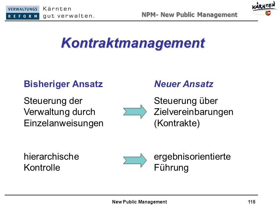 NPM- New Public Management New Public Management115 Bisheriger Ansatz Steuerung der Verwaltung durch Einzelanweisungen hierarchische Kontrolle Neuer Ansatz Steuerung über Zielvereinbarungen (Kontrakte) ergebnisorientierte Führung Kontraktmanagement