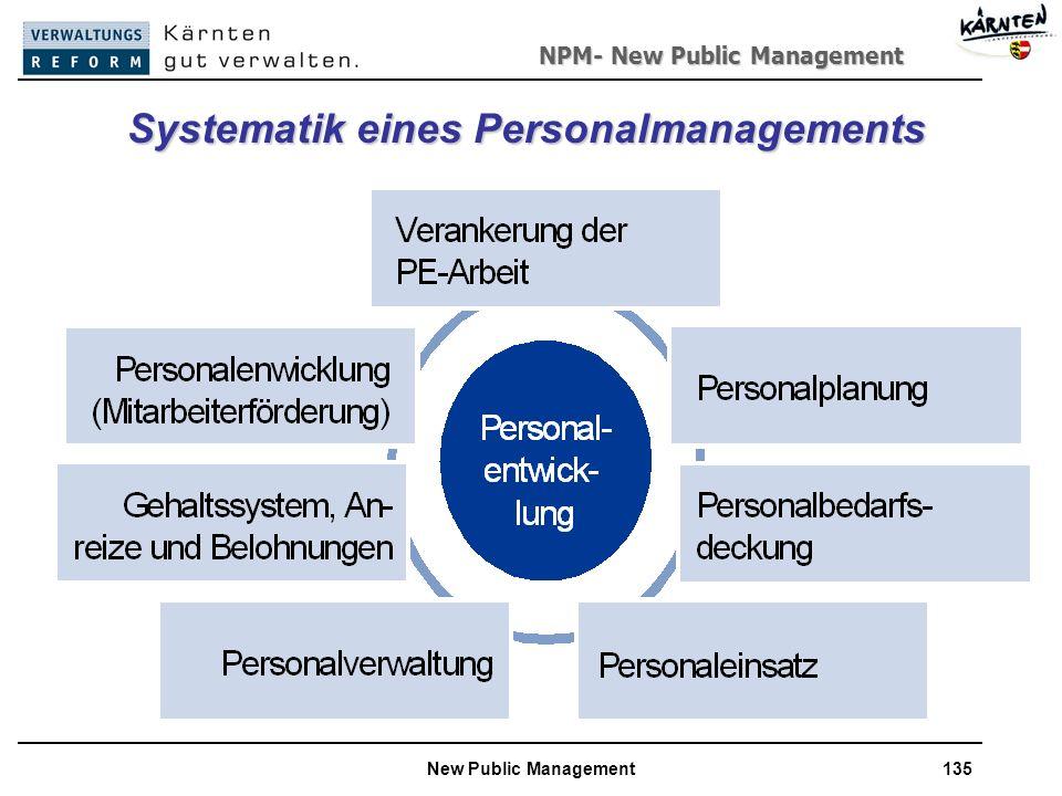 NPM- New Public Management New Public Management135 Systematik eines Personalmanagements