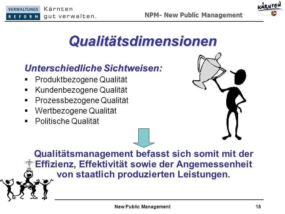 NPM- New Public Management New Public Management15 Qualitätsdimensionen Unterschiedliche Sichtweisen: Produktbezogene Qualität Kundenbezogene Qualität Prozessbezogene Qualität Wertbezogene Qualität Politische Qualität Qualitätsmanagement befasst sich somit mit der Effizienz, Effektivität sowie der Angemessenheit von staatlich produzierten Leistungen.