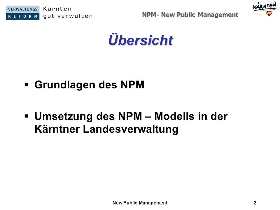 NPM- New Public Management New Public Management2 Übersicht Grundlagen des NPM Umsetzung des NPM – Modells in der Kärntner Landesverwaltung