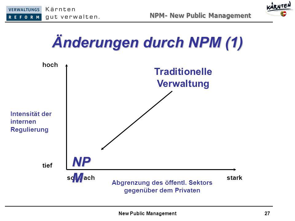 NPM- New Public Management New Public Management27 Änderungen durch NPM (1) Intensität der internen Regulierung Abgrenzung des öffentl.