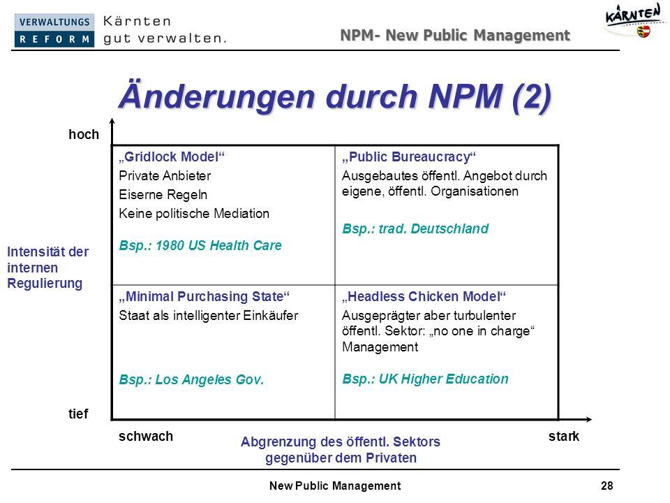 NPM- New Public Management New Public Management28 Änderungen durch NPM (2) Gridlock Model Private Anbieter Eiserne Regeln Keine politische Mediation Bsp.: 1980 US Health Care Public Bureaucracy Ausgebautes öffentl.